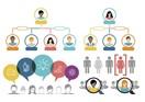 Quy trình tuyển dụng của các công ty nước ngoài có gì khác biệt?